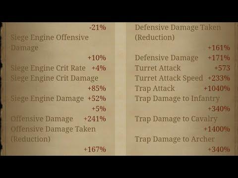 CLASH OF KINGS :- INCREASING DEFENSIVE DAMAGE TO 170+ Easily #defensivedamage, #ClashofKings