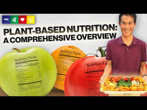 Plant Based Nutrition: What, Why, How?