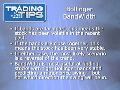 Episode 74: Bollinger BandWidth - A Simple But Effective Tool for Predicting Breakouts and Sell-Offs