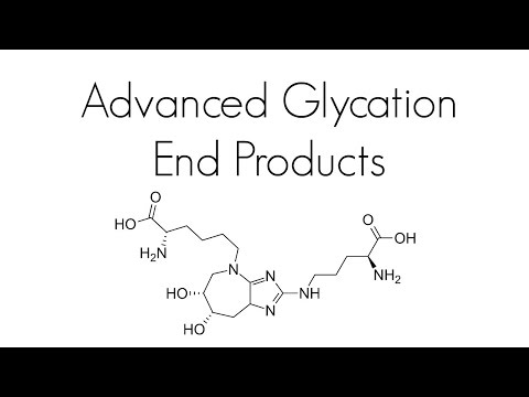 Advanced Glycation End Products