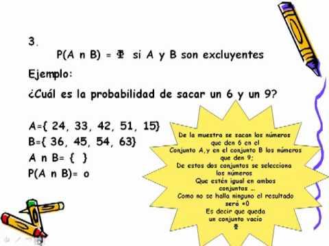 Formulas de probabilidades