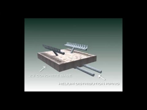 B Reactor virtual model