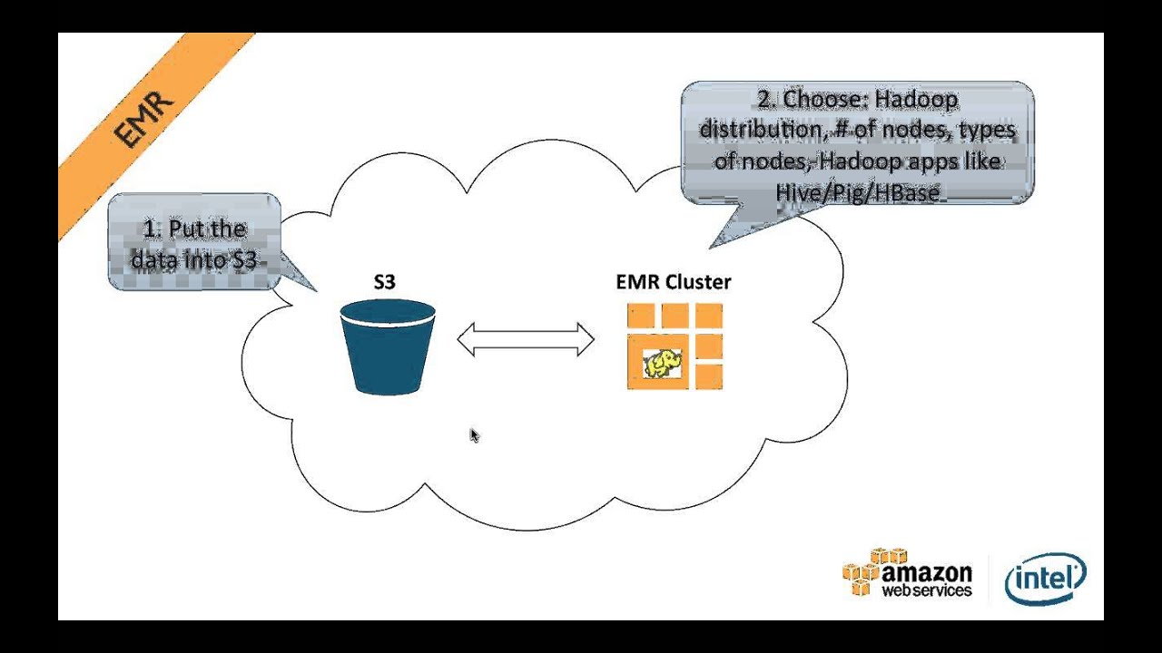Launching Your First Big Data Project on AWS