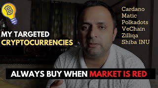 Market ka Haal   Cryptocurrency I want to purchase