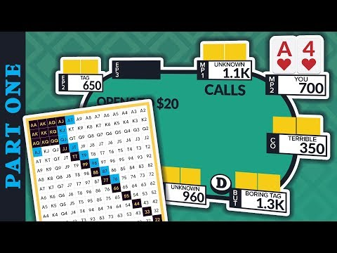 Squeeze Or Fold A4s? | Preflop Strategy & Range Quiz Part 1