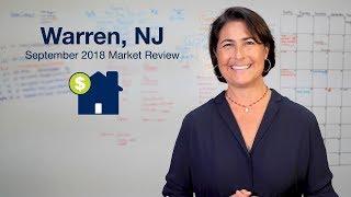 Weiniger Group: Market Update September 2018, Warren TWP