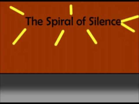 Spiral of silence