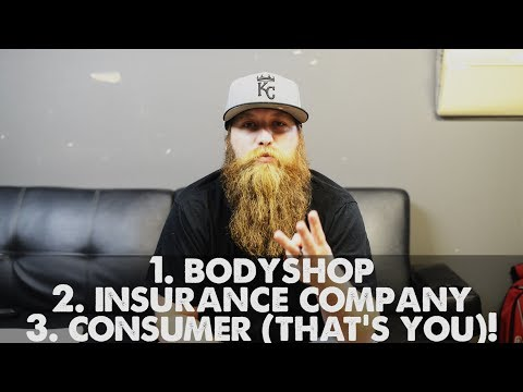The main problem I see with car insurance companies.