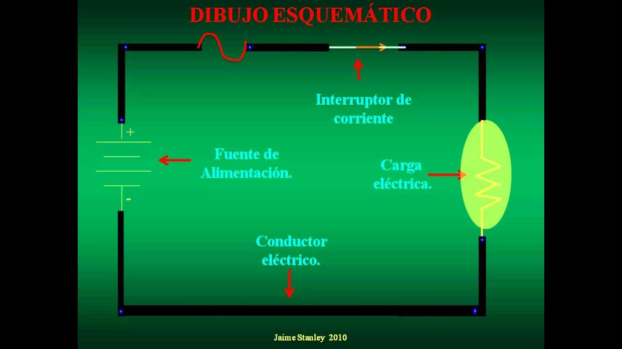 Circuito Basico : Elementos de un circuito eléctrico youtube