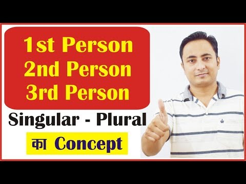 1st 2nd 3rd Person Singular Plural Subjects - Personal Prono