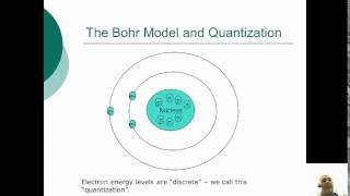Light   energy and quantization