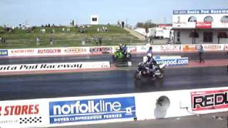 My Fireblade at Santapod Thumbnail