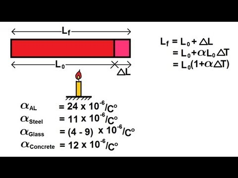 Physics - Thermodynamics: Temperature (1 Of 4) Thermal Linear Expansion: Definition
