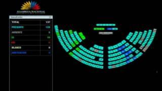 Votación Allanimiento - #Sesión461 - #CódigoAdministrativo
