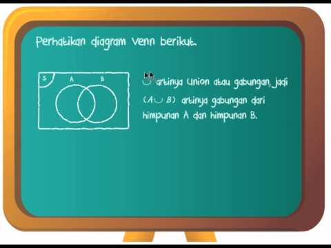 Pengenalan diagram venn youtube pengenalan diagram venn ccuart Image collections