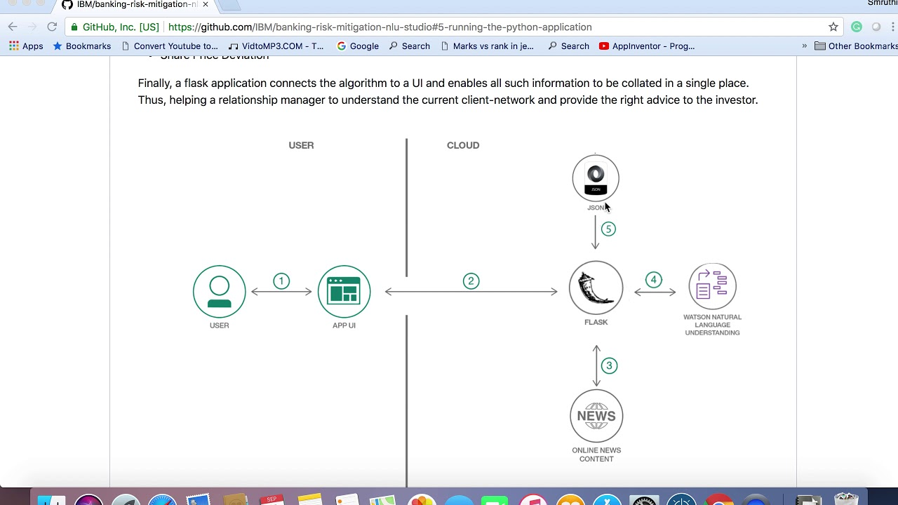 Banking Risk Mitigation using Watson NLU Studio