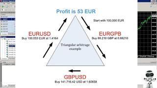สตรีมแบบสดของ Nirundorn Promphao - WinWiFi Fibo Arbitrage Forex EA Trading