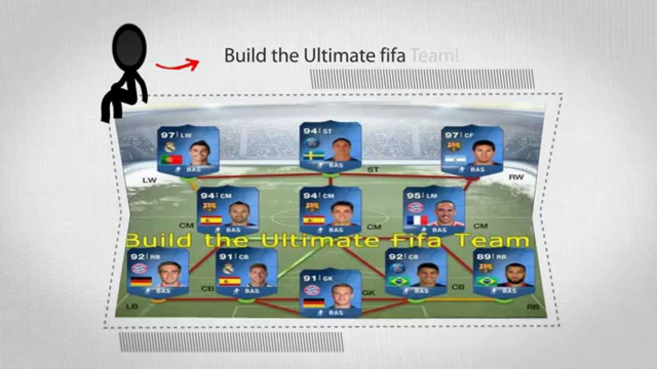 fifa 15 coins purchase