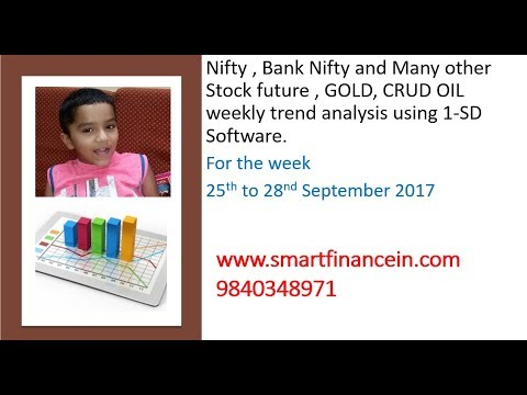 Bank nifty trend forecast for the week  25th to 28th September 2017
