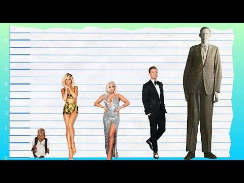 How Tall Is Rihanna? - Height Comparison!