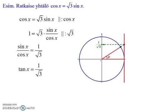 Trigonometrian Peruskaava