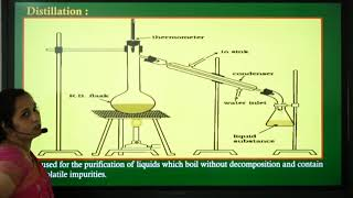 I PUC | Chemistry | organic chemistry | Some basic principles and techniques-07