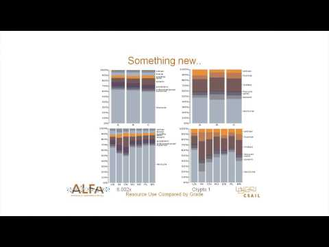 Big data innovation trends in education