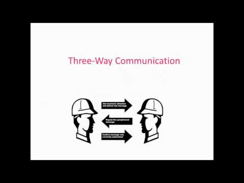 3 Way Communication Process