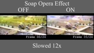 Soap Opera Effect in Slow Motion