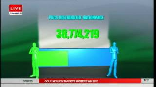 Nigeria 2015: A Review Of Data Analysis Of 2011 Election pt.1