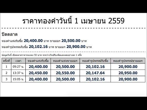 ราคาทองคำวันนี้ 1 เมษายน 2559
