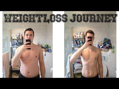 100 days weightloss challenge