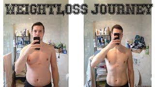 100 days weightloss challenge
