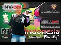Dunia Hobi Terapi Kandang Umbaran Bikin Pleci Nv Gacor  Mp3 - Mp4 Download