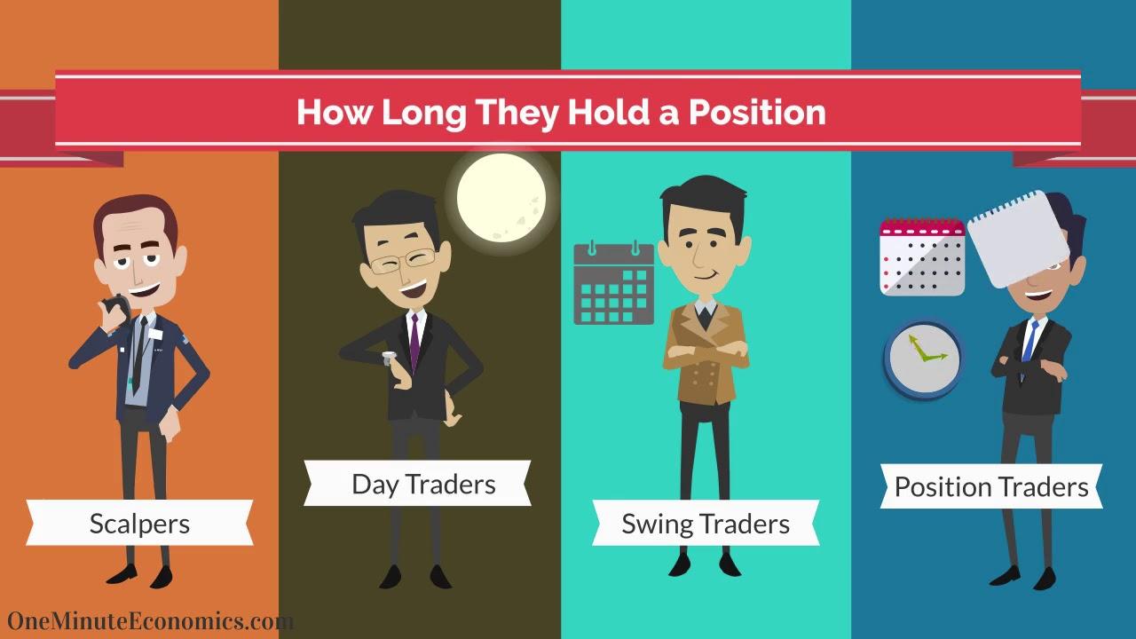 situs beli bitcoin day trading vs swing trading vs position trading