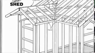 Shed Plans - How To Build A Shed - See The Detailed Plans And Blueprints Here