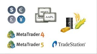 Creating An Indicator Automated Forex Trading System