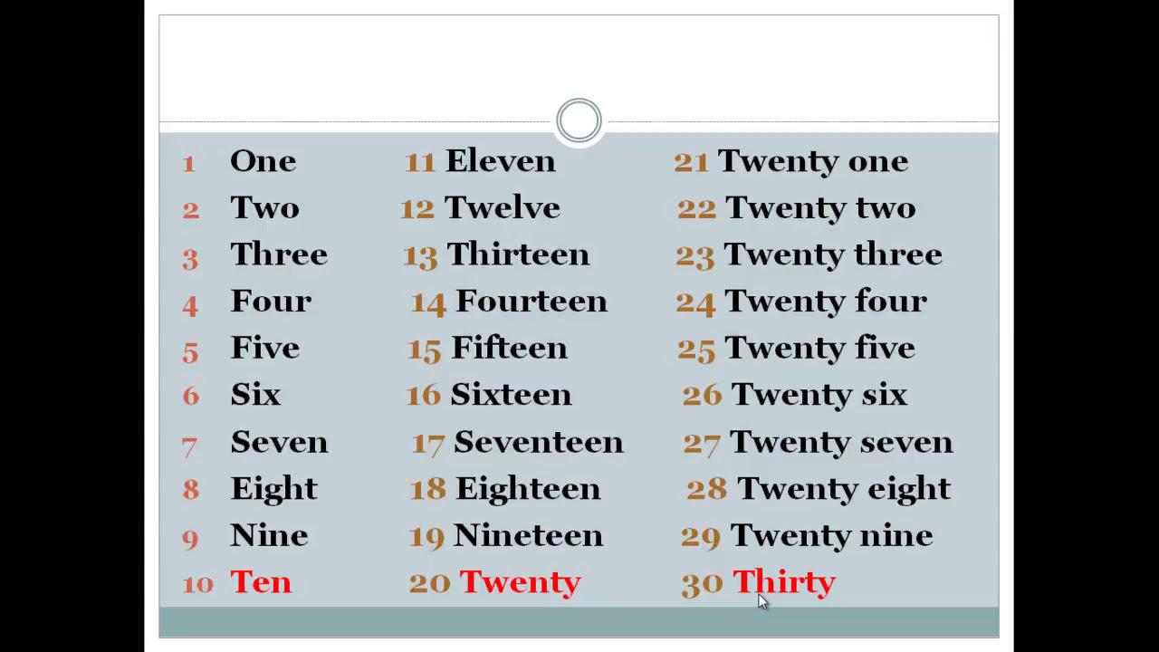 تعلم الارقام من 1الى 100 المفردات سلسلة 3 Numbers Youtube