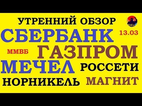 Сбербанк,Газпром,Магнит,Россети,Мечел,ГМК Норильский никель. Трейдинг. Обвал ММВБ
