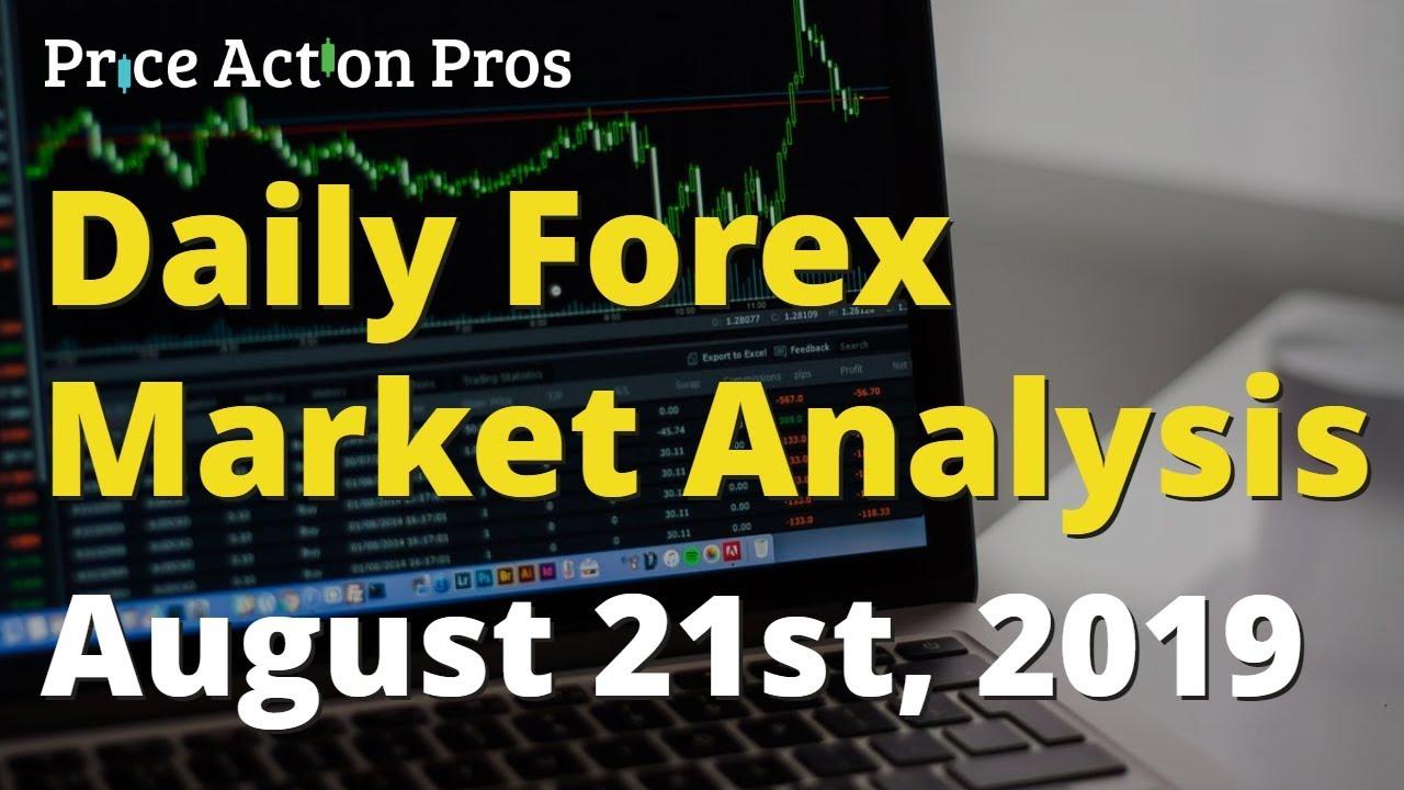 Daily Forex Analysis