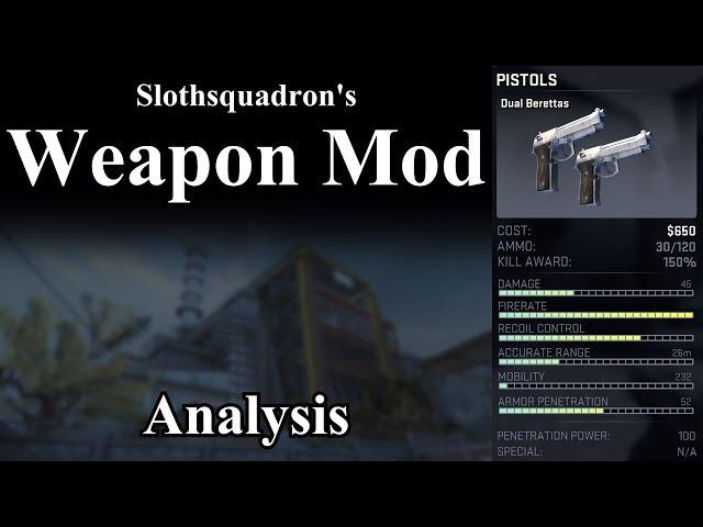 Slothsquadron's CS:GO Weapon Mod Explained