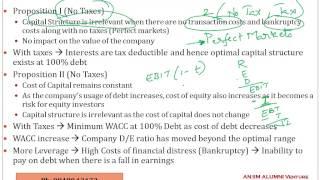 CFA Level 2 Capital Structure in Corporate Finance