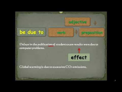 Academic English Vocabulary - Cause & Effect 0002