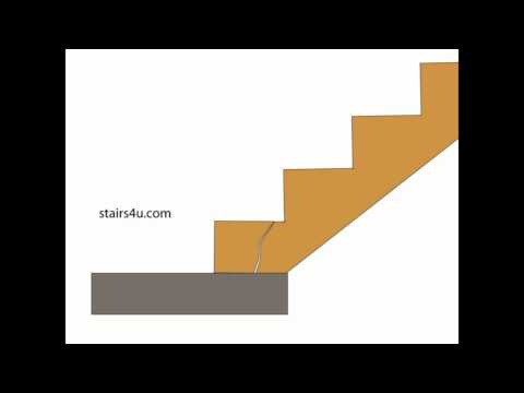 Bottom of Stair Stringers Need Structural Support - Stairway Construction