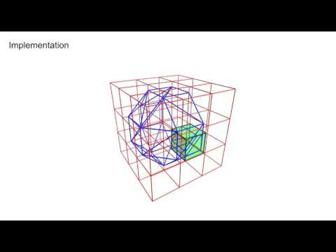 Marching Cubes Animation | Algorithms Visualized
