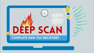 iSkysoft Data Recovery for Mac - The Best and Safest Data Recovery Software