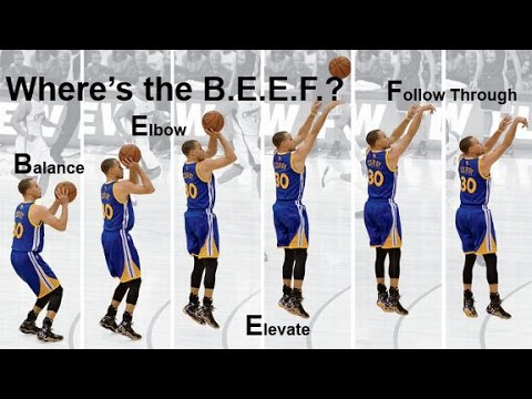 Coach Rowe - Basketball Shot Technique (B.E.E.F.) - YouTube