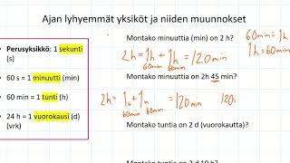 Ajan lyhyet mittyksiköt s, min, h ja d ja niiden muunnoksia