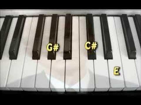 9c6df7de426 How to Play the Moonlight Sonata - YouTube
