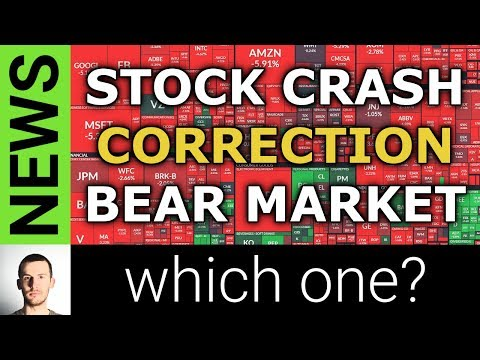 STOCKS DOWN BIG AGAIN - Stock Market Correction or Start of Bear Market?